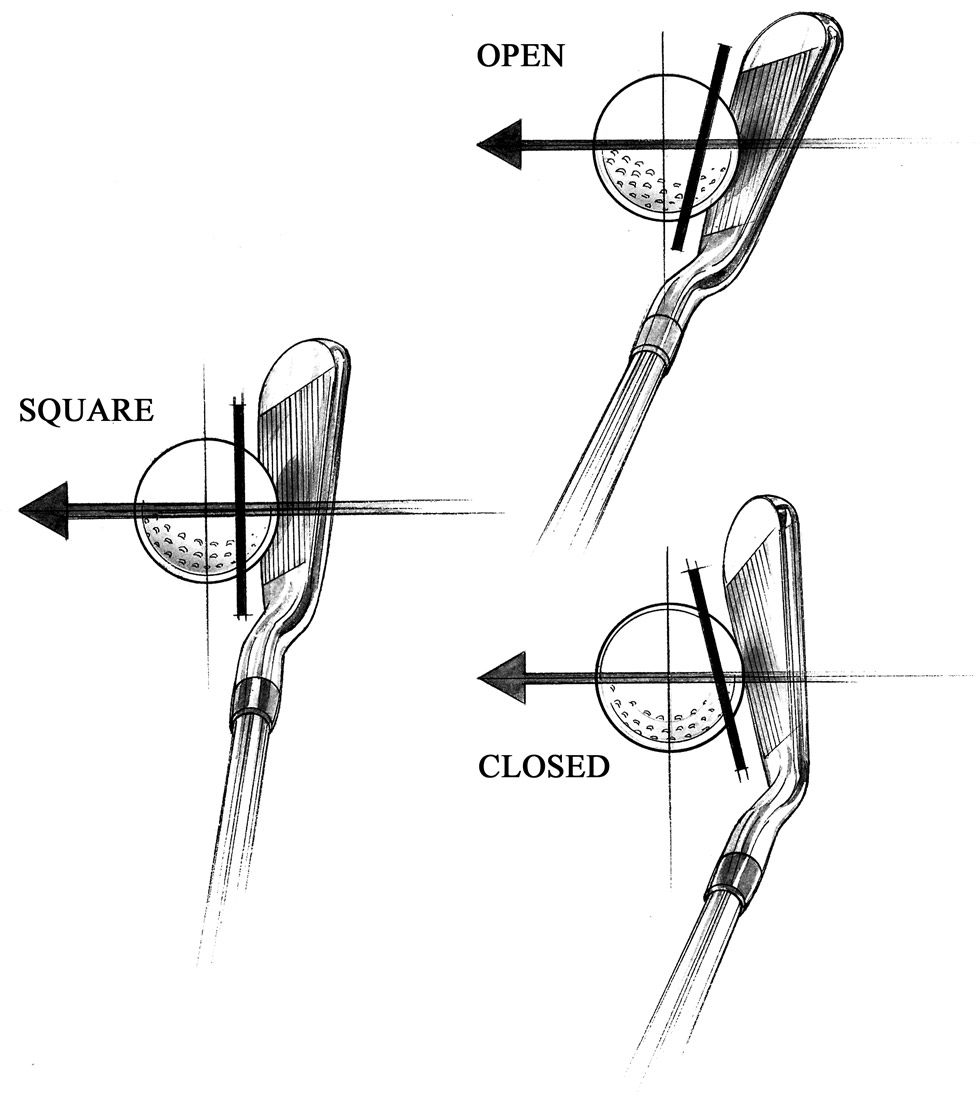 Golf Slicing - Clubface Angle