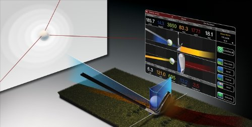 TruGolf TruTrac Ultimate Golf Simulator Systems with 45 Courses